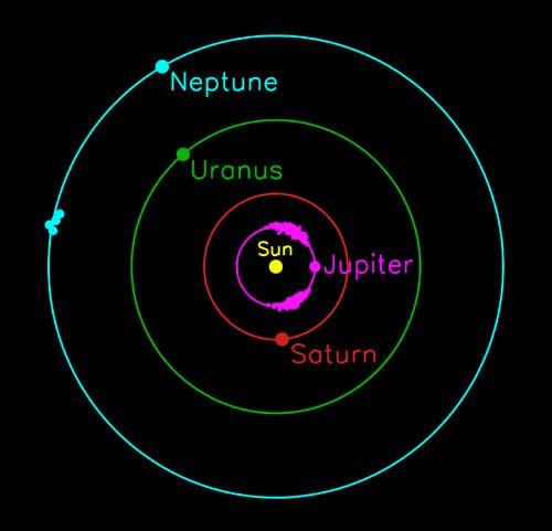 The Nine Planets Glossary
